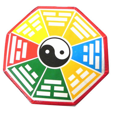 Fengshui Yin Yang Ba Gua For Correction In Vastu Dosh - Multicolour